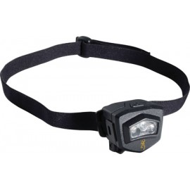 Microblast LED Headlamp